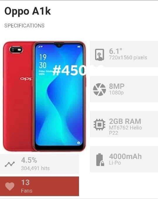 Oppo A1K Phones Designed For Your Style In Nigeria